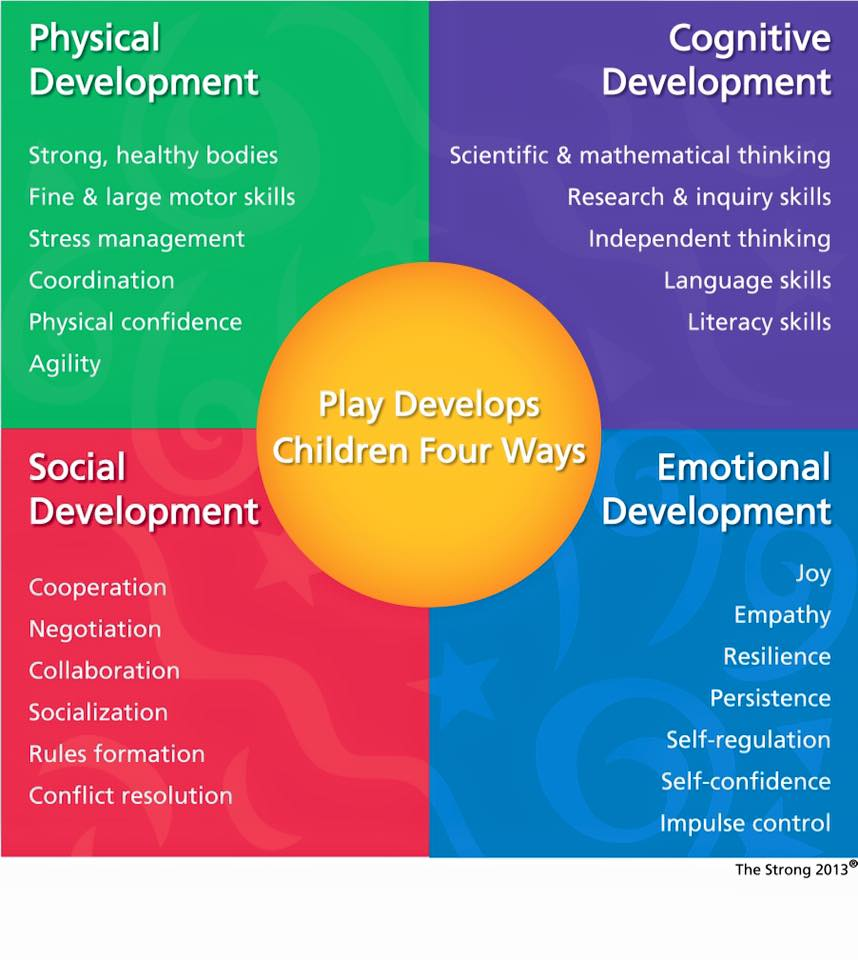 play-develops-children-in-four-ways